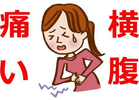 横腹が痛い時や健診で行う『腹部超音波検査』とは